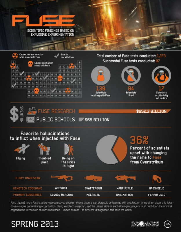01_Fuse_Infographic_FINAL