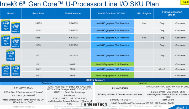 intel skylake mobile cpu leaked