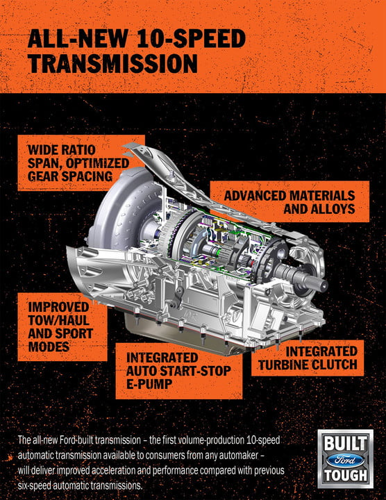 ford f powertrain details specs speed transmissions