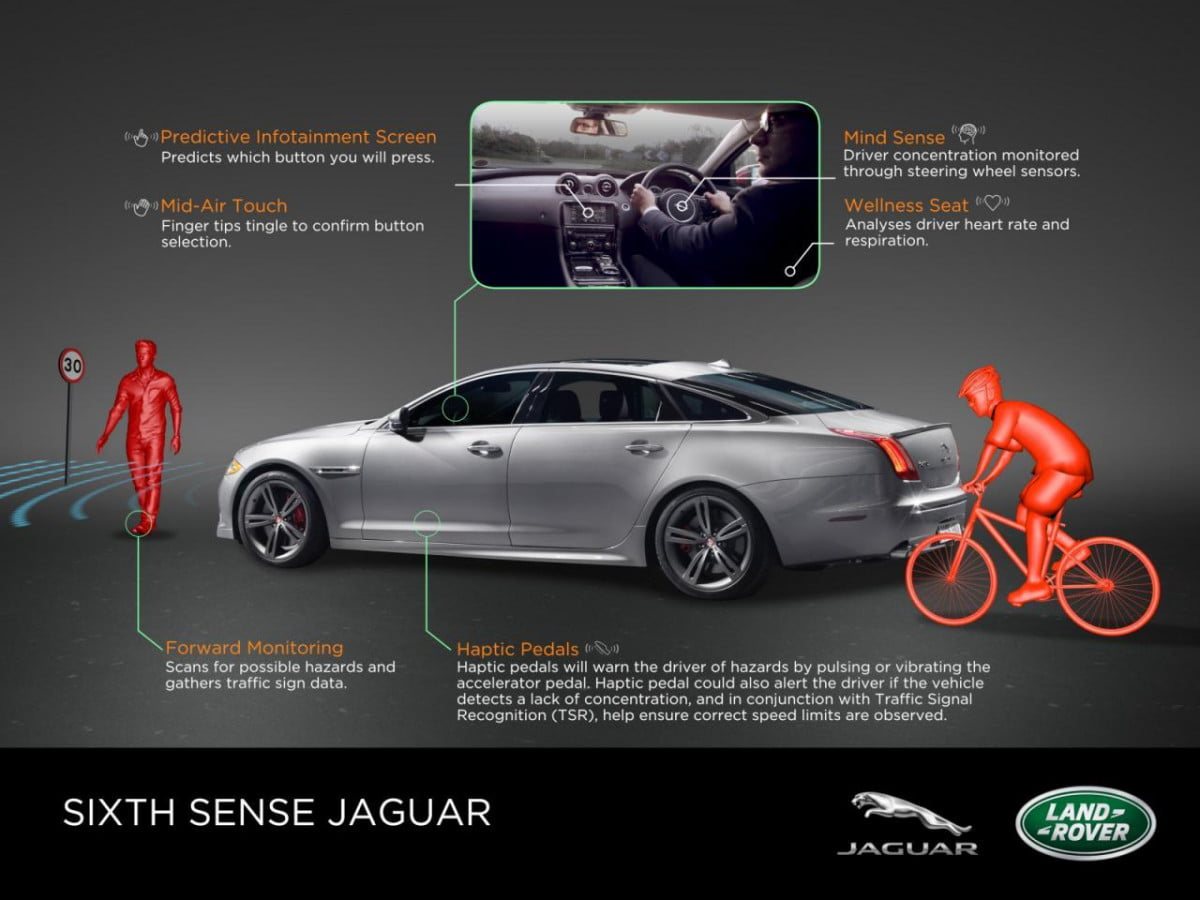 jaguar land rover sixth sense project pictures news brainwave monitoring