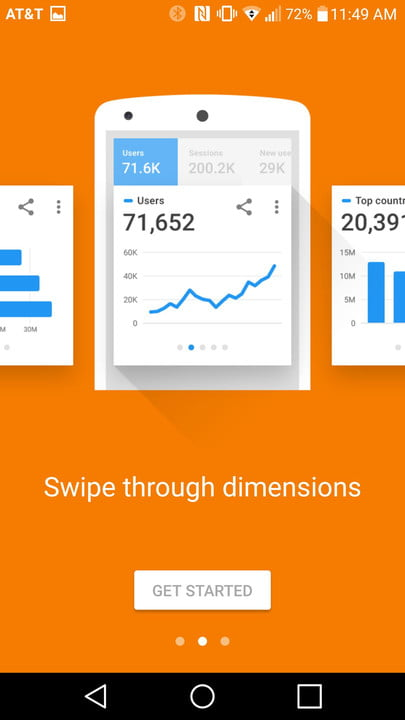 google analytics  o