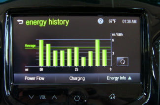 2014 Chevy Spark EV first drive tech energy history screen