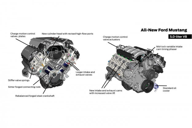 2015 Ford Mustang5.0-liter Coyote V8