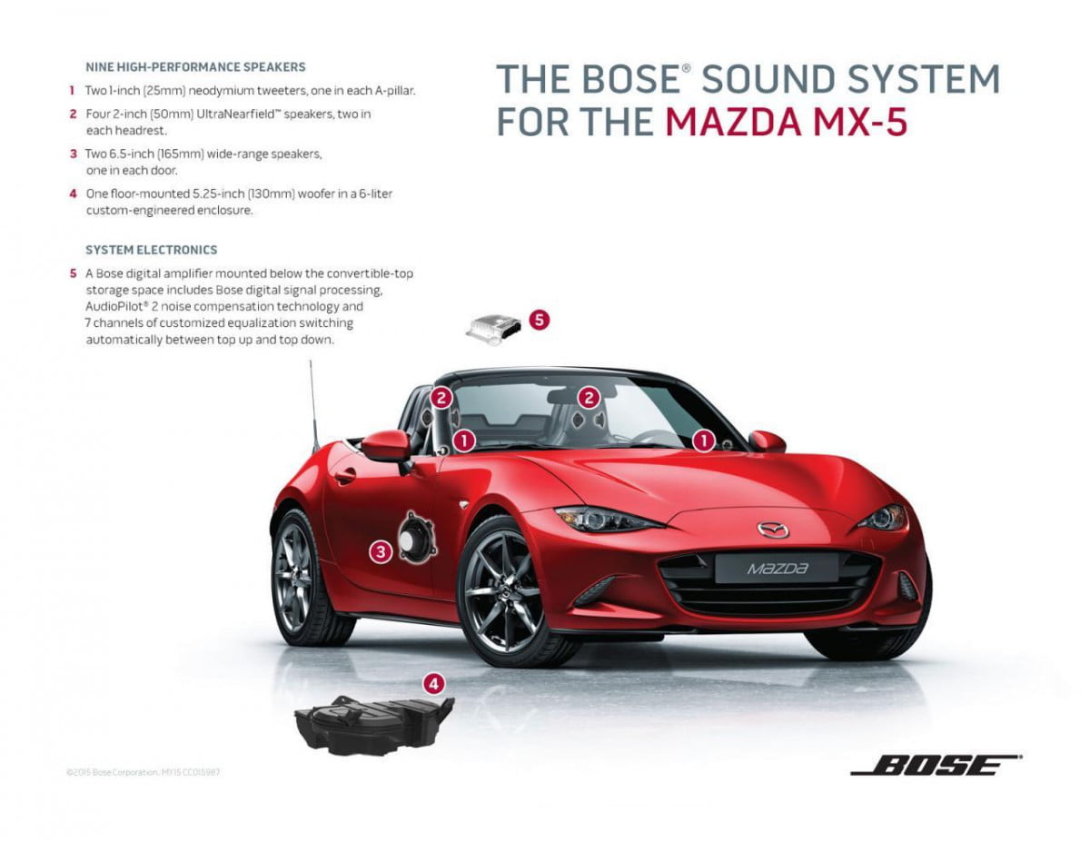 mazda mx bose sound system pictures news details