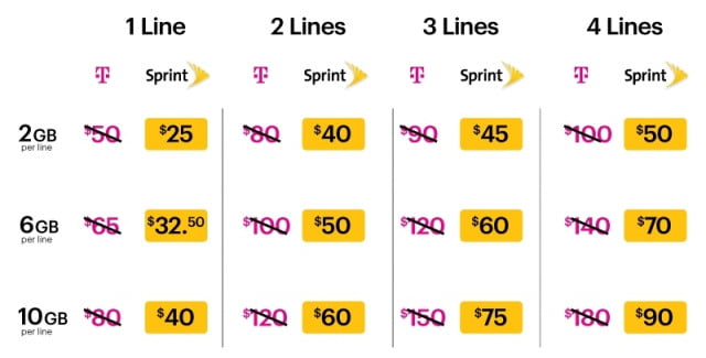 2410108_T-Mobile_50%_Rate_Plan
