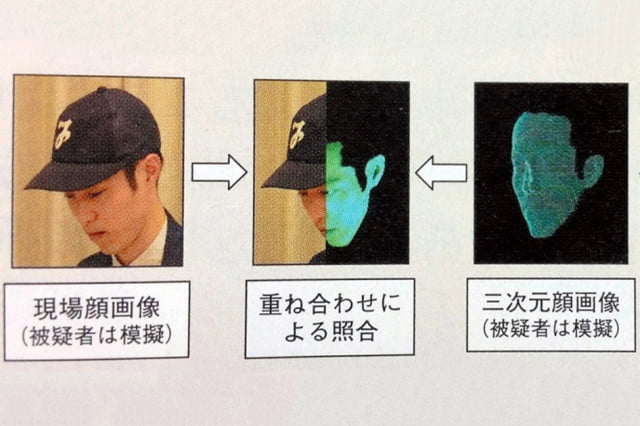 tokyo police take  d photos suspects aid iding surveillance footage mugshot