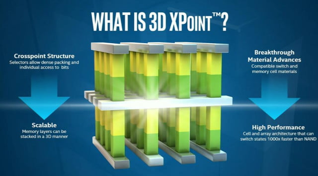 intel announces optane hard drives powered by  d xpoint technology dxpointslide