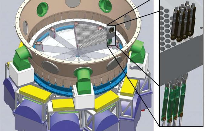 How the robots fit into the larger Dark Energy Spectroscopic Instrument.