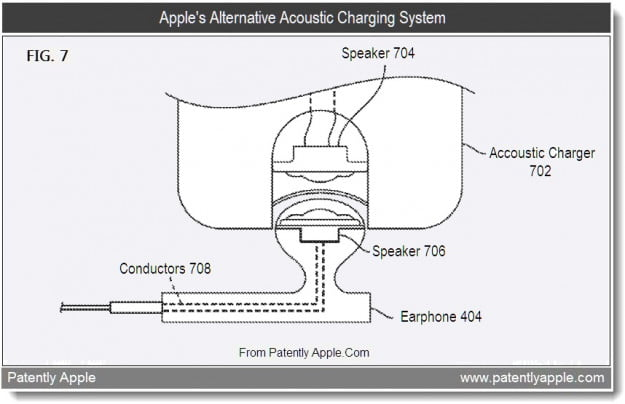 accoustic charger via patently apple
