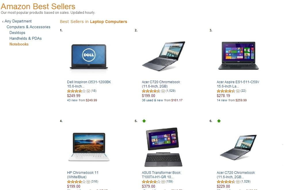 Amazon Best Selling Notebooks