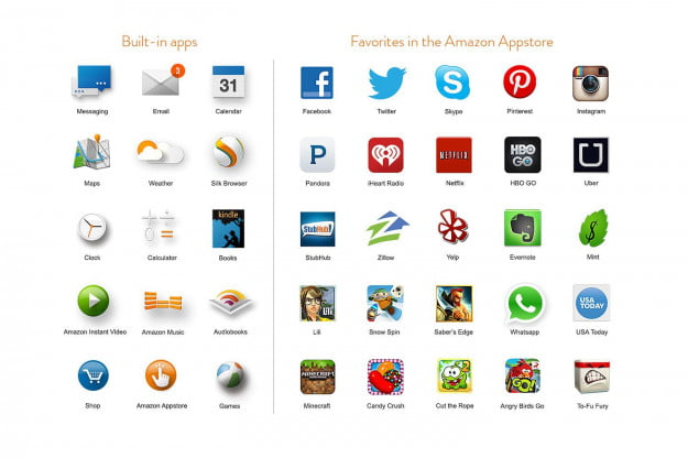 Amazon-Fire-Phone-appfarm