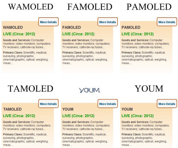 amoled trademarks by samsung