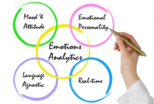emotions analysis