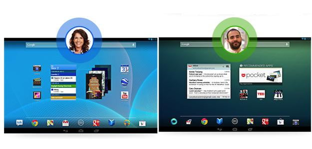 Android 4.2 Multi Users