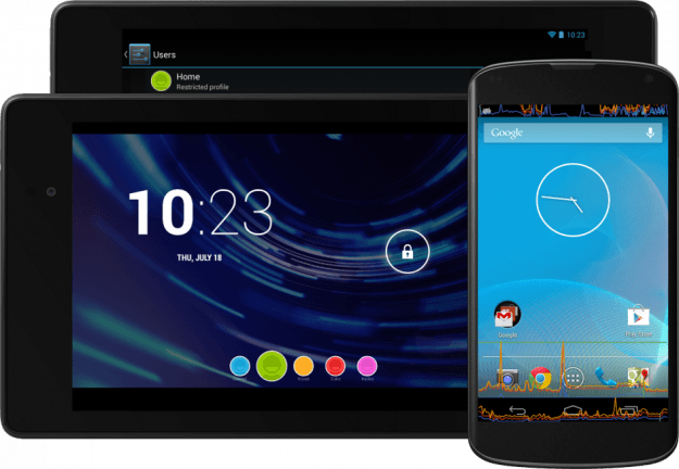 Android 4.3 Jelly Bean Devices