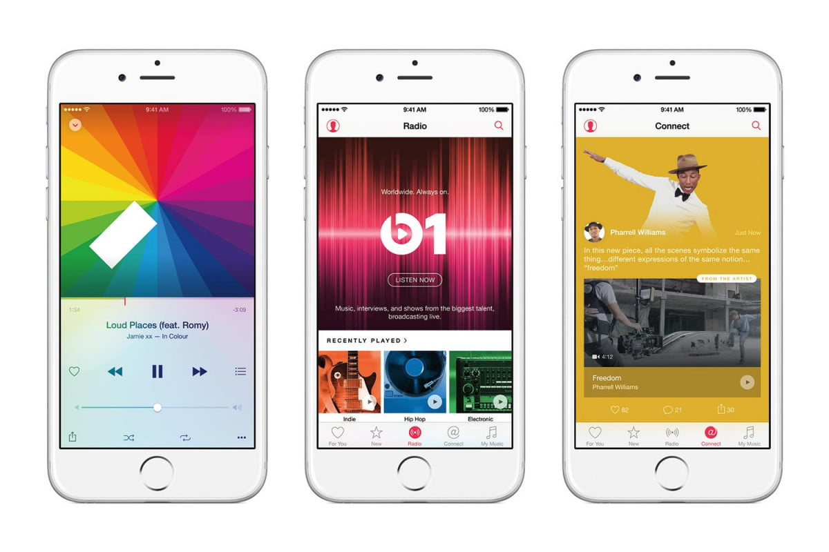 ftc examining apple app stores  percent tax on rival music streaming apps pays artists
