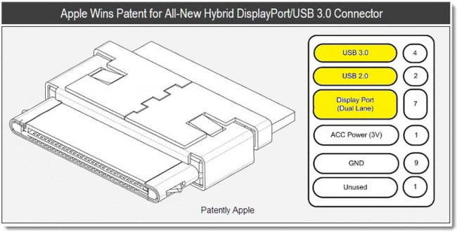 apple-patent-thunderbolt-usb-3