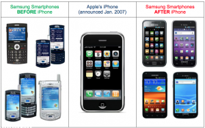 Apple - Samsung phones before and after iPhone