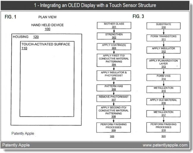 apple-touch-sensor-oled-patent