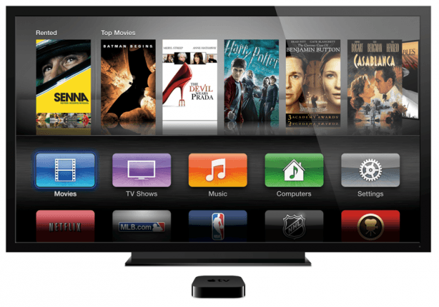 Apple TV (feature)