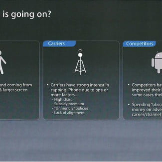 A summary of iPhone's challenges (Source: Apple)
