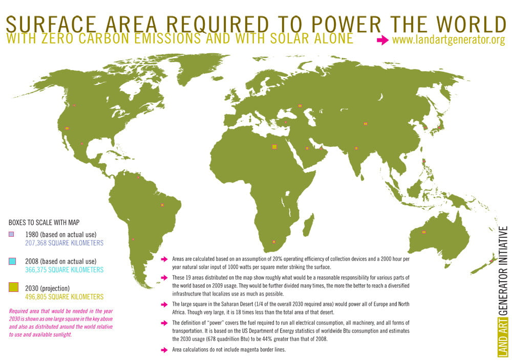 area-required-solar-power