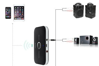 AUKEY Bluetooth Transmitter & Receiver functionality