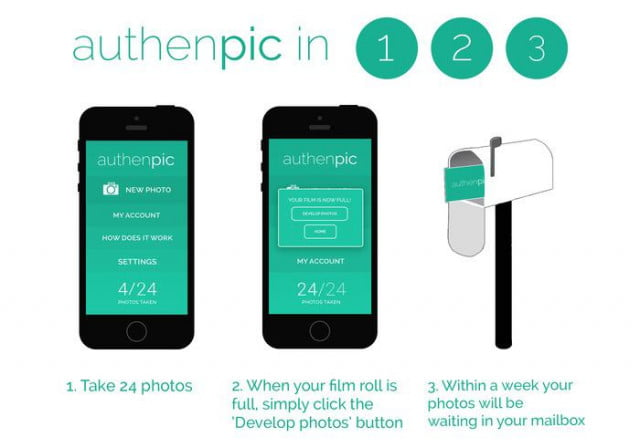 authenpic wants bring fun back life making mobile photography analog