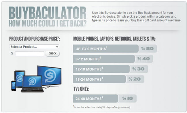 Best Buy Buybaculator