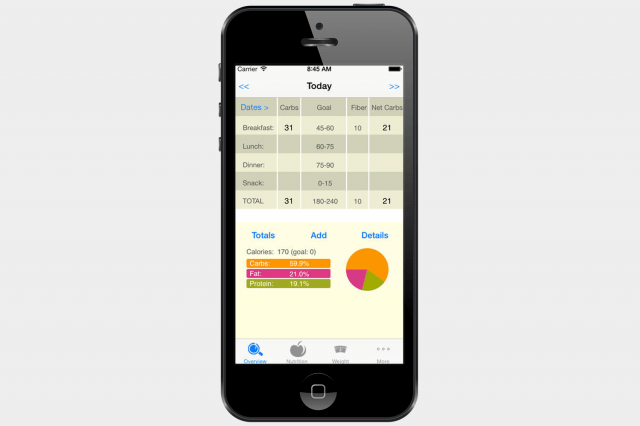 Best health apps CarbsControl