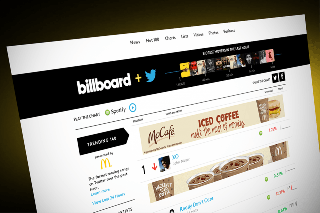 billboard and twitter launch real time trending  chart