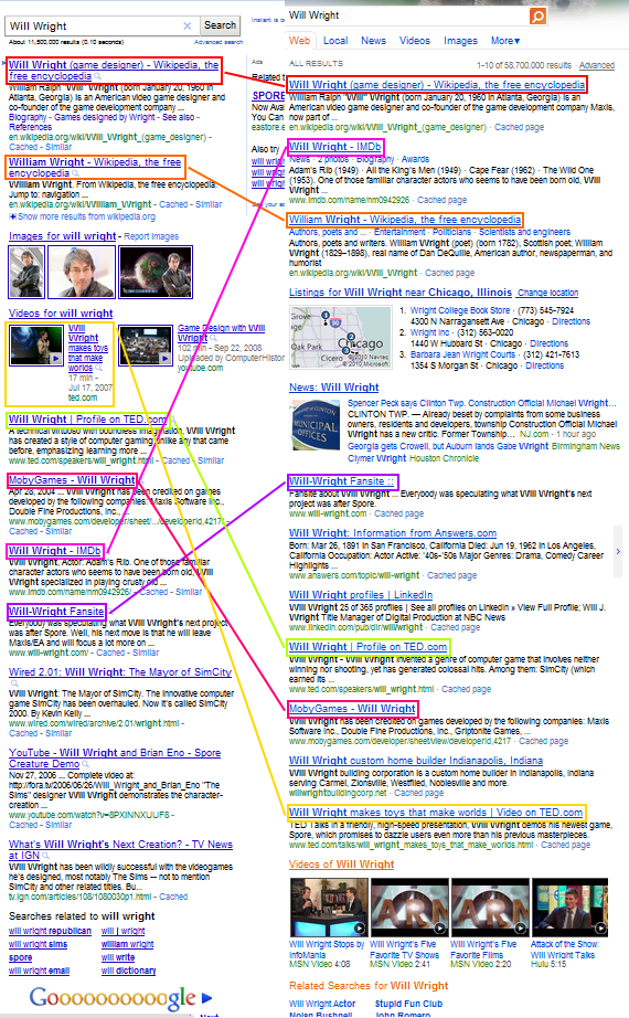 bing-vs-google-identical-results-comparison-word-will-wright