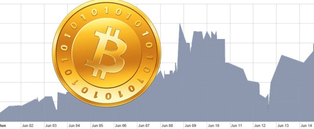 Bitcoin currency exchange
