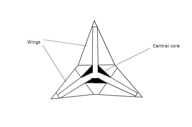 Writer's (very mediocre) rendition of a buttressed core. Note how each wing is buttressed by the other two.