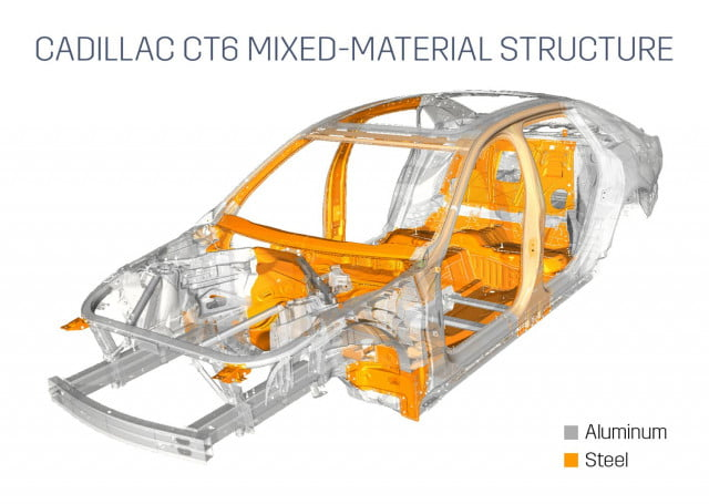 2016 Cadillac CT6 chassis