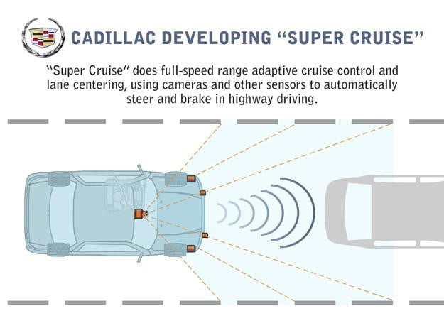 Cadillac-Super-Cruise