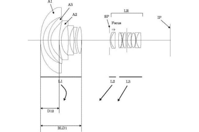 newly published canon patent shows design new  mm f ultra wide angle lens