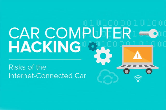 car_hack_infographic