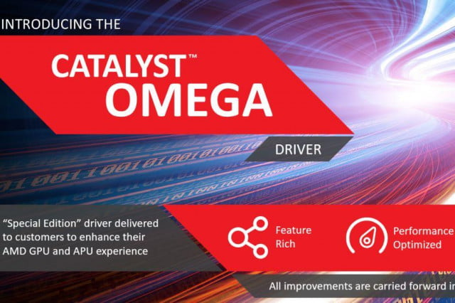 amd rolls out substantial catalyst omega software update