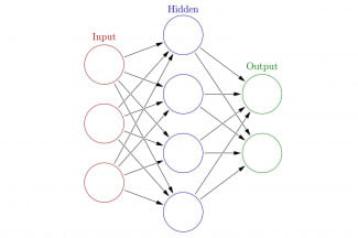 Colored neural network