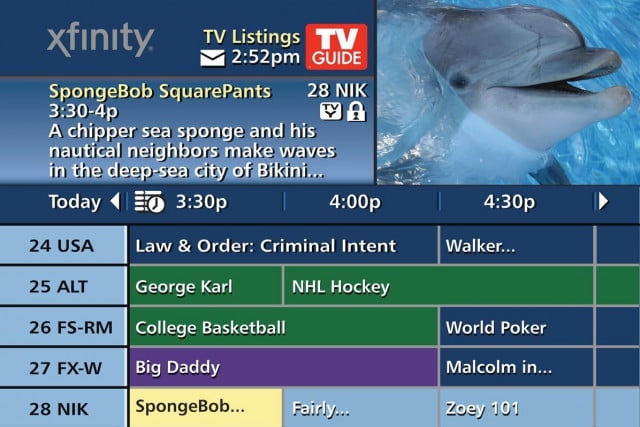 u s viewers stick to just  channels in spite of an average options comcast