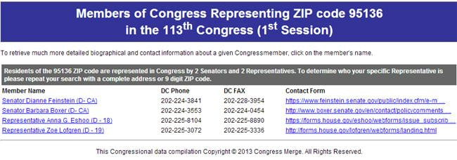 congress merge - directory 2