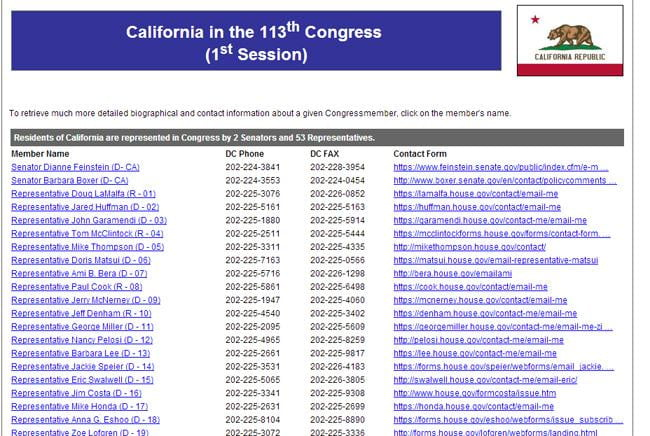 congress merge - directory