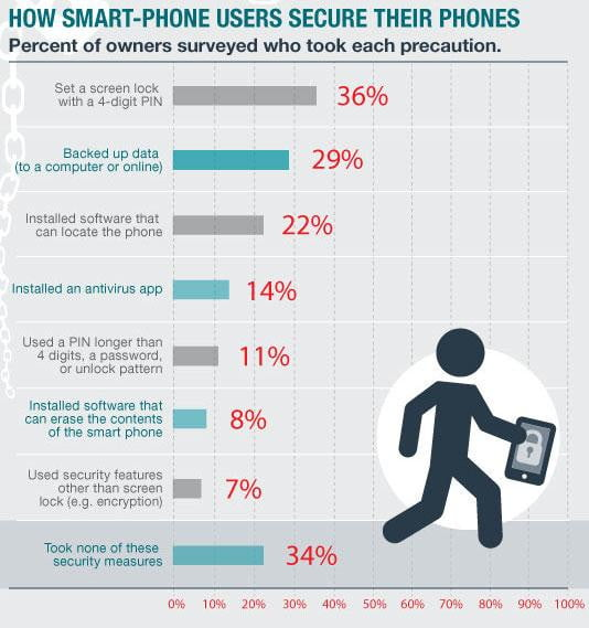 consumer reports survey for 2013
