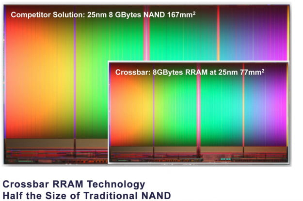 crossbar-rram-comparison-3-2
