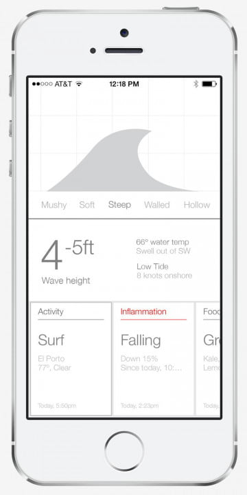 cue brings demand medical testing living room activity surf log