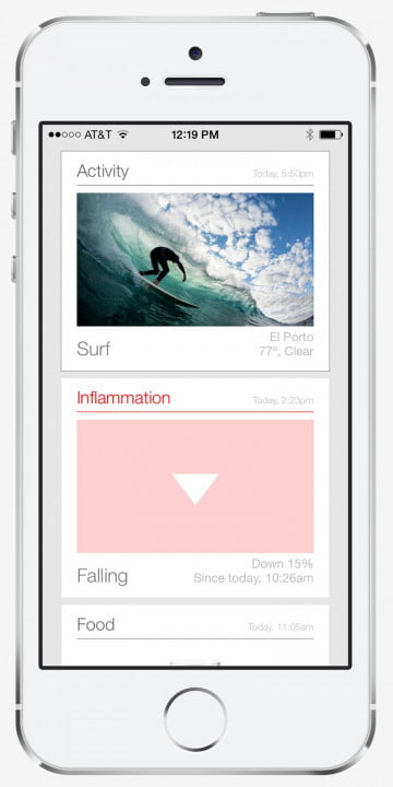 cue brings demand medical testing living room life feed with surf