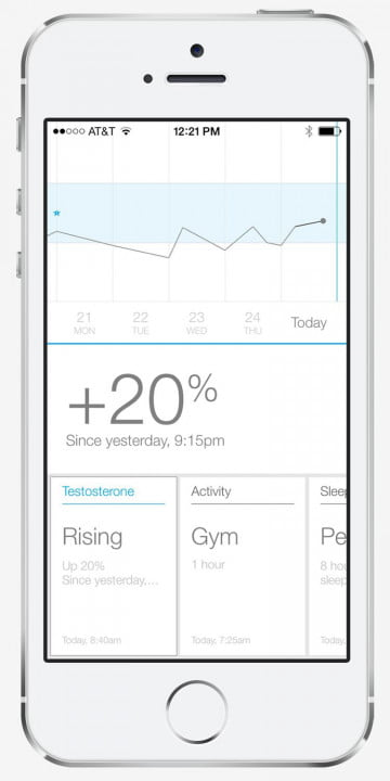 cue brings demand medical testing living room testosterone results and chart