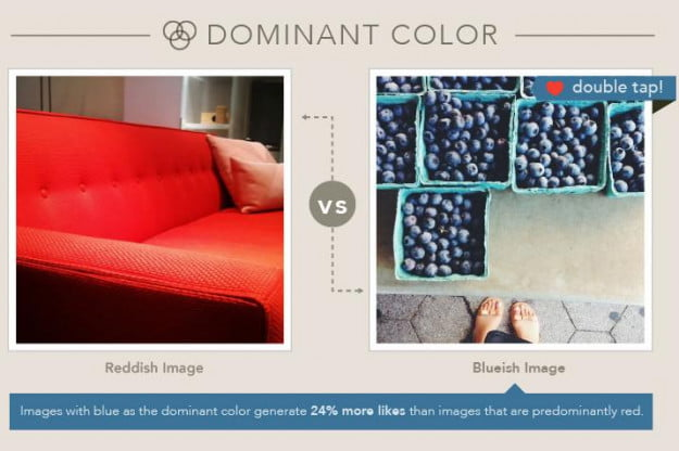 Curalate Instagram case study - dominant color