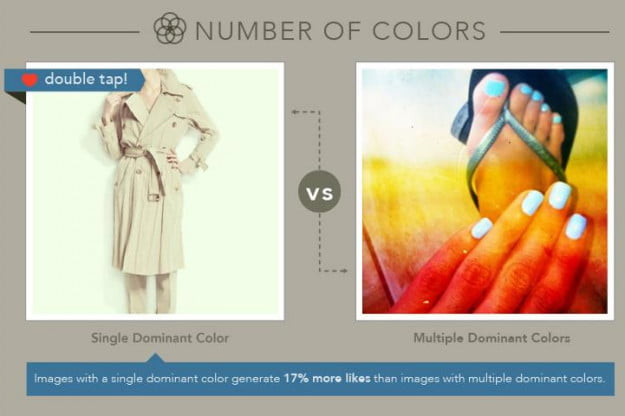 Curalate Instagram case study - number of colors